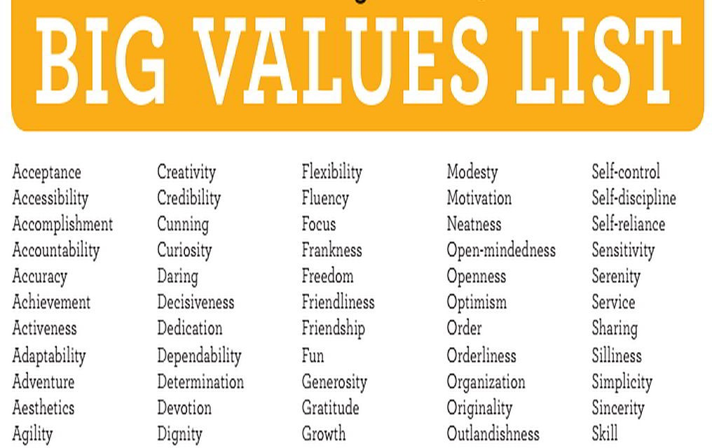 List of values
