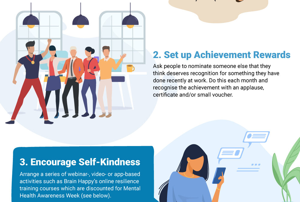 Infographic – 5 Awesome Activities for Mental Health Awareness Week – Kindness Theme
